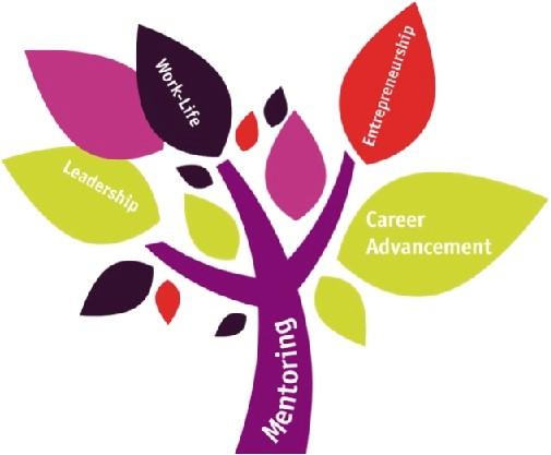 PWN Vienna Mentoring Programme